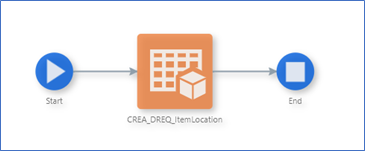 10-integration_Creating the Orchestrator_Orchestrator Tutorial by Example and New Features Under 9.2.5.3_Createch