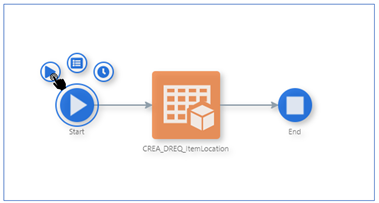 13-Data request_Creating the Orchestrator_Orchestrator Tutorial by Example and New Features Under 9.2.5.3_Createch