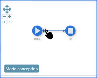 3-Mode conception_Création de lorchestration_Tutoriel Orchestrator et nouveautés dans 9.2.5.3_Createch