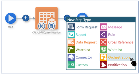 35_orchestration_Creating the Orchestrator_Orchestrator Tutorial by Example and New Features Under 9.2.5.3_Createch