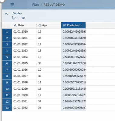 Application of a predictive scenario_Augmented analytics_How Much Do You Know About SAP Analytics Cloud_Createch
