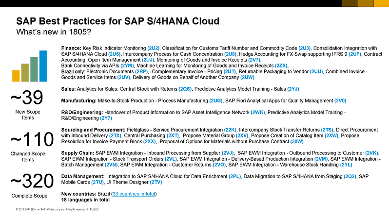 1805_SAP S4HANA Cloud or How to Embrace Cloud Technology_Createch