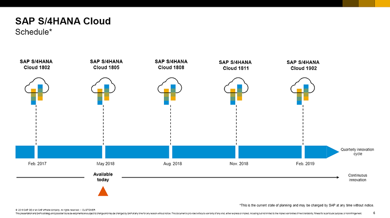 Schedule_SAP S4HANA Cloud or How to Embrace Cloud Technology_Createch
