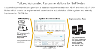 Cybersecurity on SAP_img4_Createch
