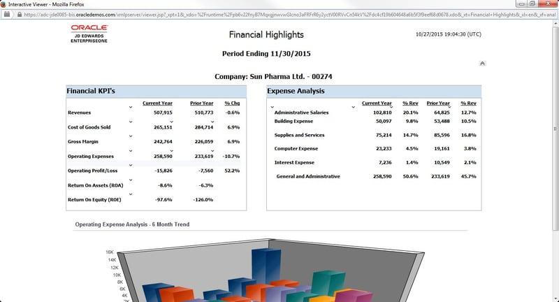 Oracle JD Edwards EnterpriseOne 9.2_OVFS_JDE One View Financial Statements