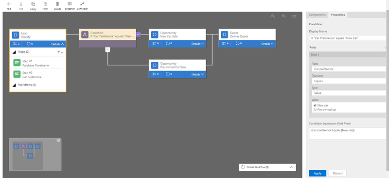 Child processes and branches_The Evolution of Business Process Flows_Optimizing Dynamics 365 with Business Process Flows_Createch