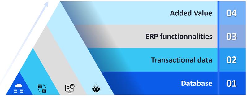 ERP Functions Createch_What is the Overall Equipment Effectiveness of your ERP_OEE_Createch