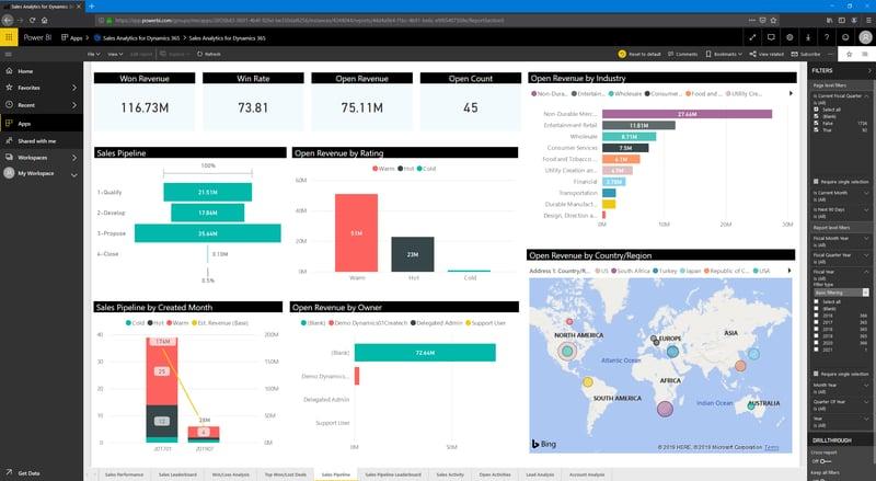 Power BI_Microsoft Dynamics 365 CRM_Dashboard 2_Createch Montreal Canada