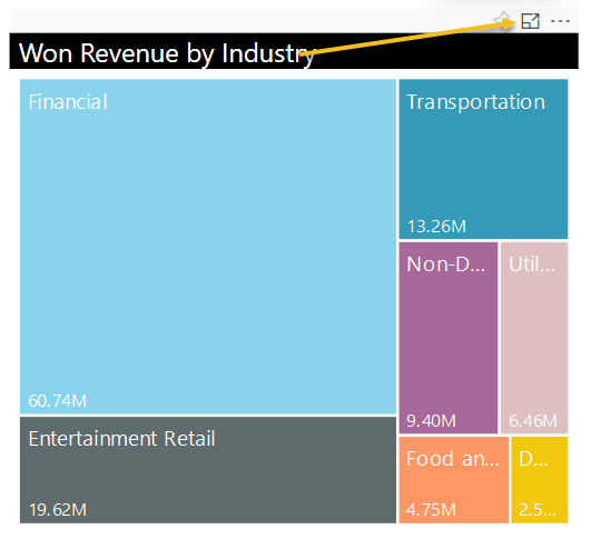 Power BI_Microsoft Dynamics 365 CRM_Won Revenue by Industry Dashboard_Createch Montreal Canada