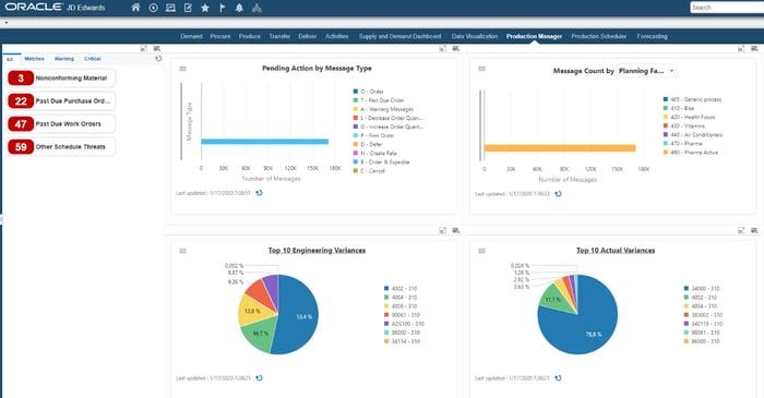 Production Retail Management Screenshot_Oracle JD Edwards EnterpriseOne JDE ERP_Createch