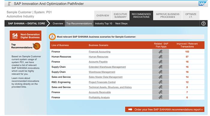 SAP Pathfinder
