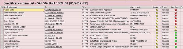 Simplification Item List Check_SAP S4HANA Conversion Project_Lessons Learned_Createch