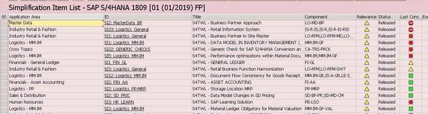 Simplification Item List Check_SAP S4HANA Conversion Project_Lessons Learned_Createch