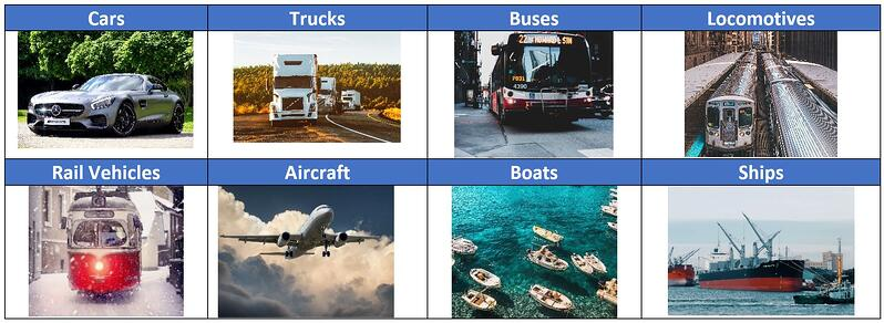 Types of fleets_What is Maximo for Transportation_Createch