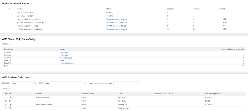 Example of a purchase tracking dashboard_What is NetSuite_Createch