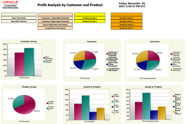 Visualisation_Etats financiers_Rapports sectoriels_Oracle JD Edwards_JDE_Createch