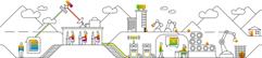 Migration base de données SAP HANA_DMO Classique