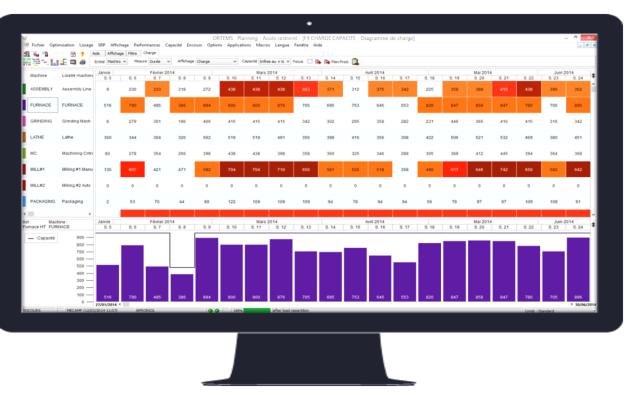 Positionnement de NetSuite pour la gestion financière Cloud